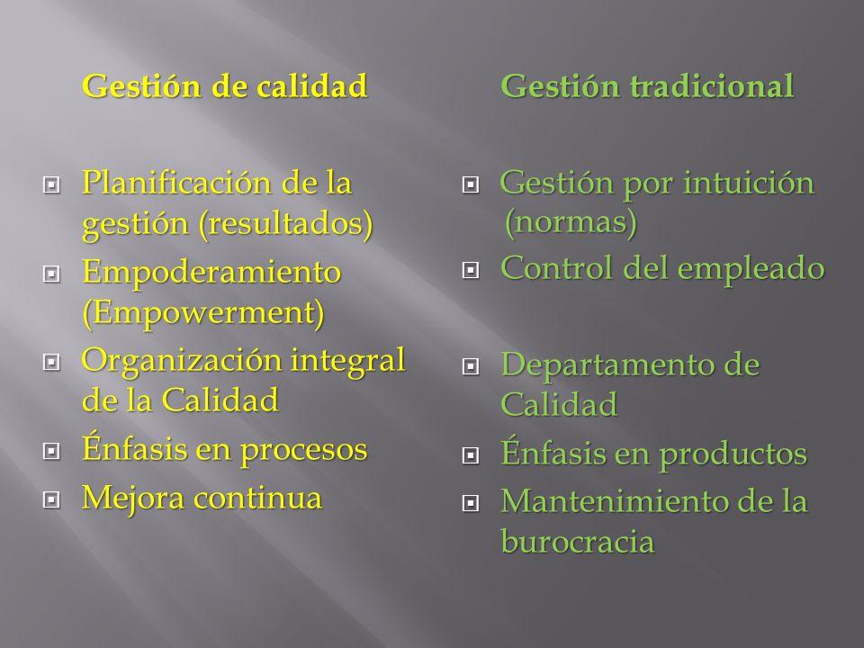 Gestión de calidad Planificación de la gestión (resultados) Planificación de la gestión (resultados) Empoderamiento (Empowerment) Empoderamiento (Empo