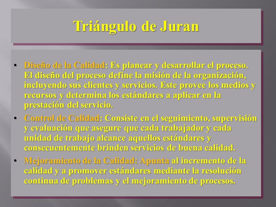 Triángulo de Juran Diseño de la Calidad: Es planear y desarrollar el proceso. El diseño del proceso define la misión de la organización, incluyendo su