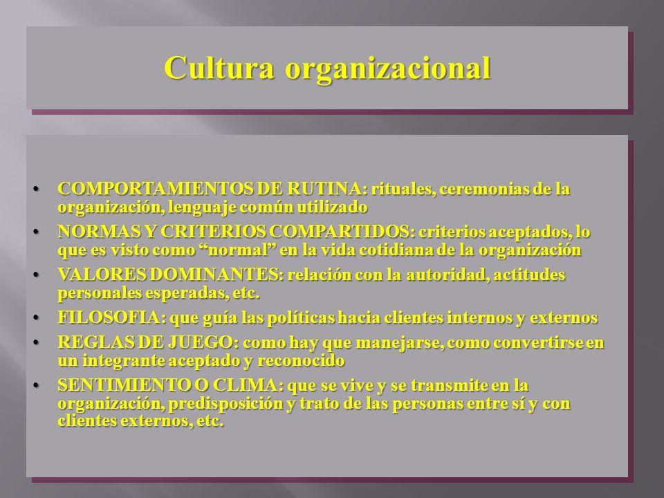 COMPORTAMIENTOS DE RUTINA: rituales, ceremonias de la organización, lenguaje común utilizadoCOMPORTAMIENTOS DE RUTINA: rituales, ceremonias de la orga