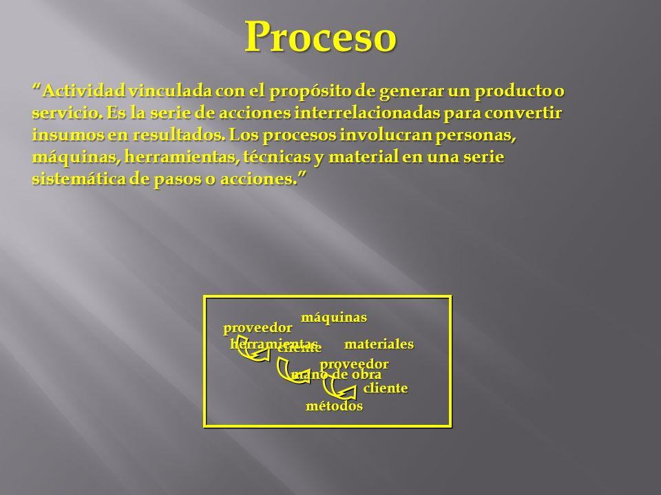 Proceso proveedor cliente proveedor cliente Actividad vinculada con el propósito de generar un producto o servicio. Es la serie de acciones interrelac