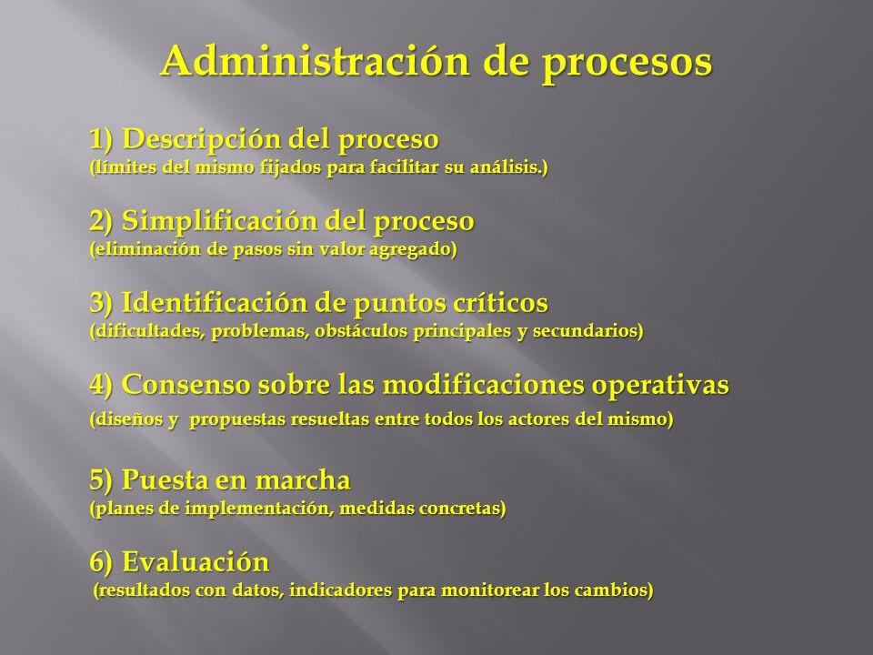 6) Evaluación (resultados con datos, indicadores para monitorear los cambios) (resultados con datos, indicadores para monitorear los cambios) Administ