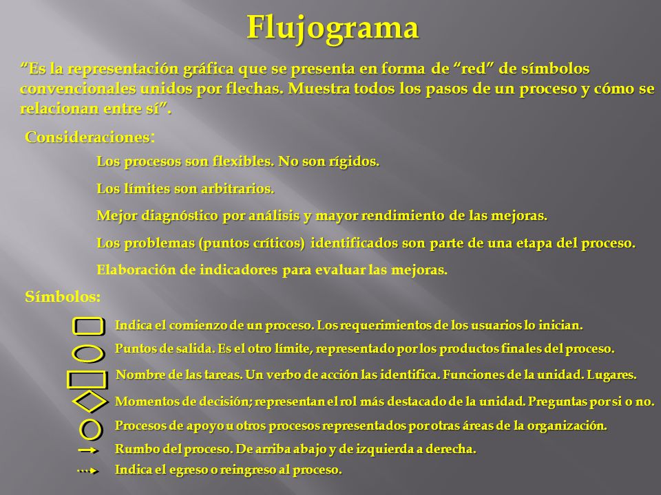 Flujograma Es la representación gráfica que se presenta en forma de red de símbolos convencionales unidos por flechas. Muestra todos los pasos de un p