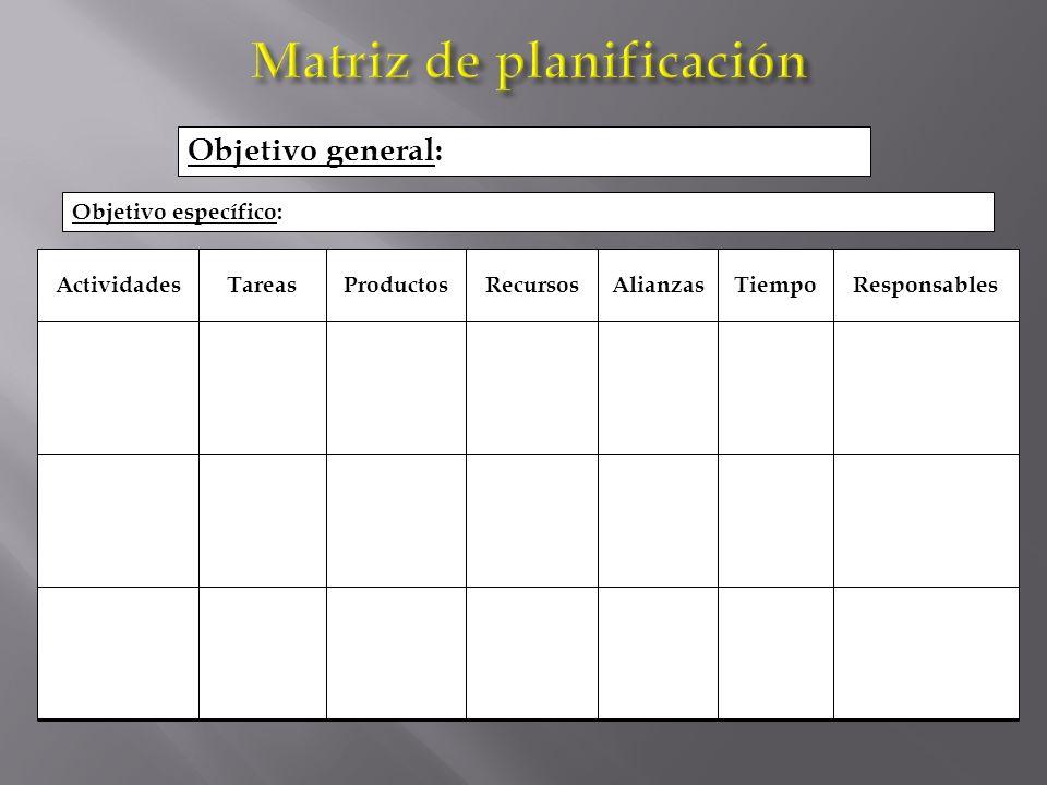 Matriz de planificación ResponsablesTiempoAlianzasRecursosProductosTareasActividades Objetivo específico: Objetivo general: