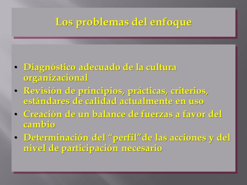 Los problemas del enfoque Diagnóstico adecuado de la cultura organizacional Diagnóstico adecuado de la cultura organizacional Revisión de principios,