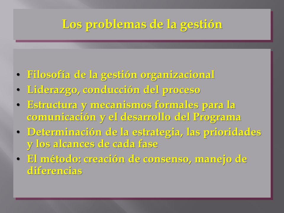 Los problemas de la gestión Filosofía de la gestión organizacional Filosofía de la gestión organizacional Liderazgo, conducción del proceso Liderazgo,