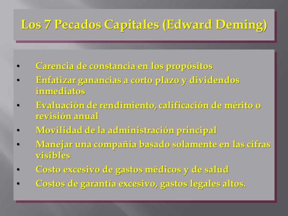 Los 7 Pecados Capitales (Edward Deming) Carencia de constancia en los propósitos Carencia de constancia en los propósitos Enfatizar ganancias a corto