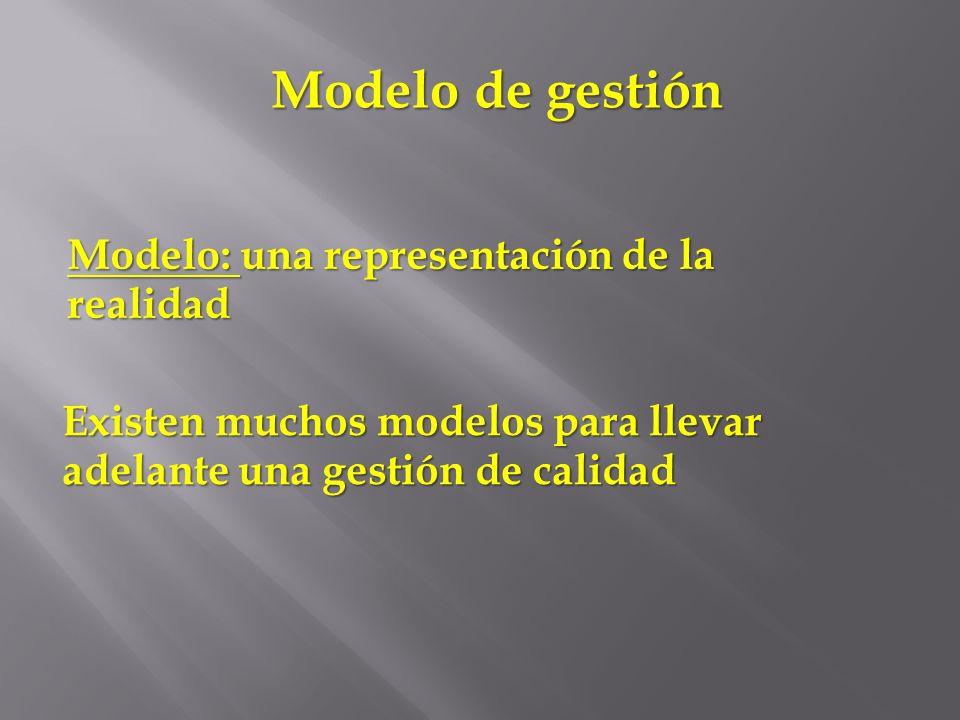 Modelo: una representación de la realidad Modelo de gestión Existen muchos modelos para llevar adelante una gestión de calidad