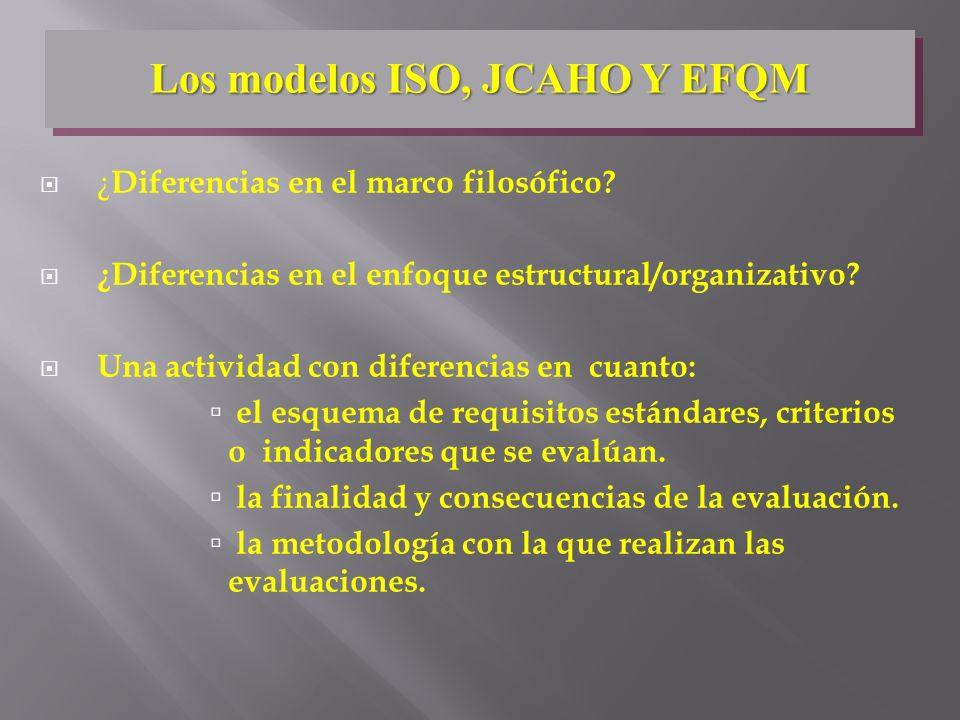 ¿ Diferencias en el marco filosófico? ¿Diferencias en el enfoque estructural/organizativo? Una actividad con diferencias en cuanto: el esquema de requ