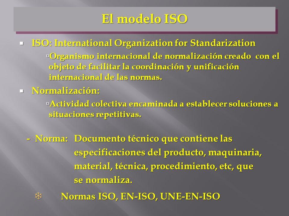ISO: International Organization for Standarization ISO: International Organization for Standarization Organismo internacional de normalización creado