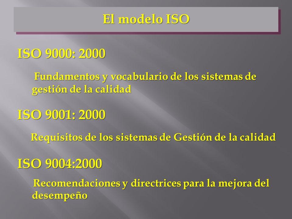 ISO 9000: 2000 Fundamentos y vocabulario de los sistemas de gestión de la calidad Fundamentos y vocabulario de los sistemas de gestión de la calidad I