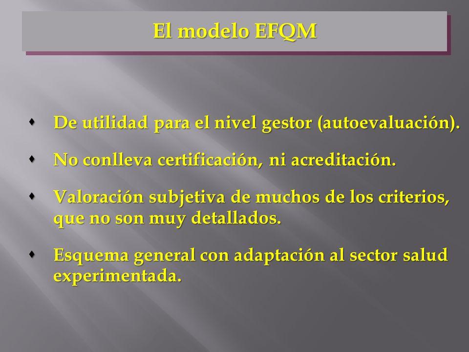 s De utilidad para el nivel gestor (autoevaluación). s No conlleva certificación, ni acreditación. s Valoración subjetiva de muchos de los criterios,