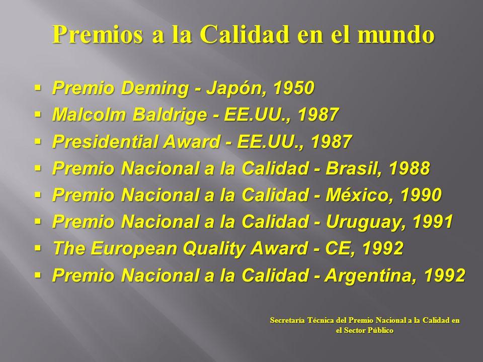 Premios a la Calidad en el mundo Premio Deming - Japón, 1950 Premio Deming - Japón, 1950 Malcolm Baldrige - EE.UU., 1987 Malcolm Baldrige - EE.UU., 19