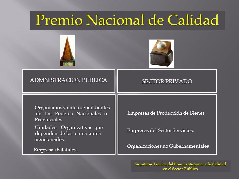 Premio Nacional de Calidad ADMNISTRACION PUBLICA SECTOR PRIVADO Organismos y entes dependientes de los Poderes Nacionales o Provinciales. Unidades Org