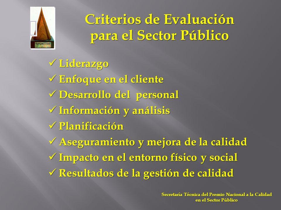 Liderazgo Liderazgo Enfoque en el cliente Enfoque en el cliente Desarrollo del personal Desarrollo del personal Información y análisis Información y a