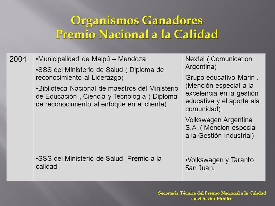 2004 Municipalidad de Maipú – Mendoza SSS del Ministerio de Salud ( Diploma de reconocimiento al Liderazgo) Biblioteca Nacional de maestros del Minist