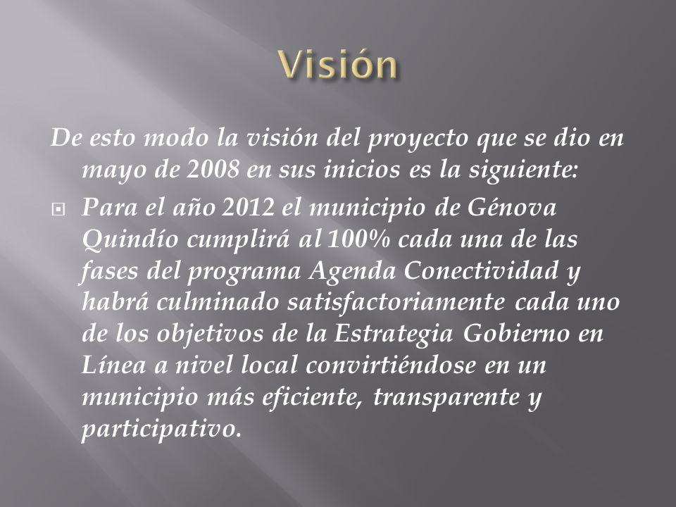 De esto modo la visión del proyecto que se dio en mayo de 2008 en sus inicios es la siguiente: Para el año 2012 el municipio de Génova Quindío cumplir