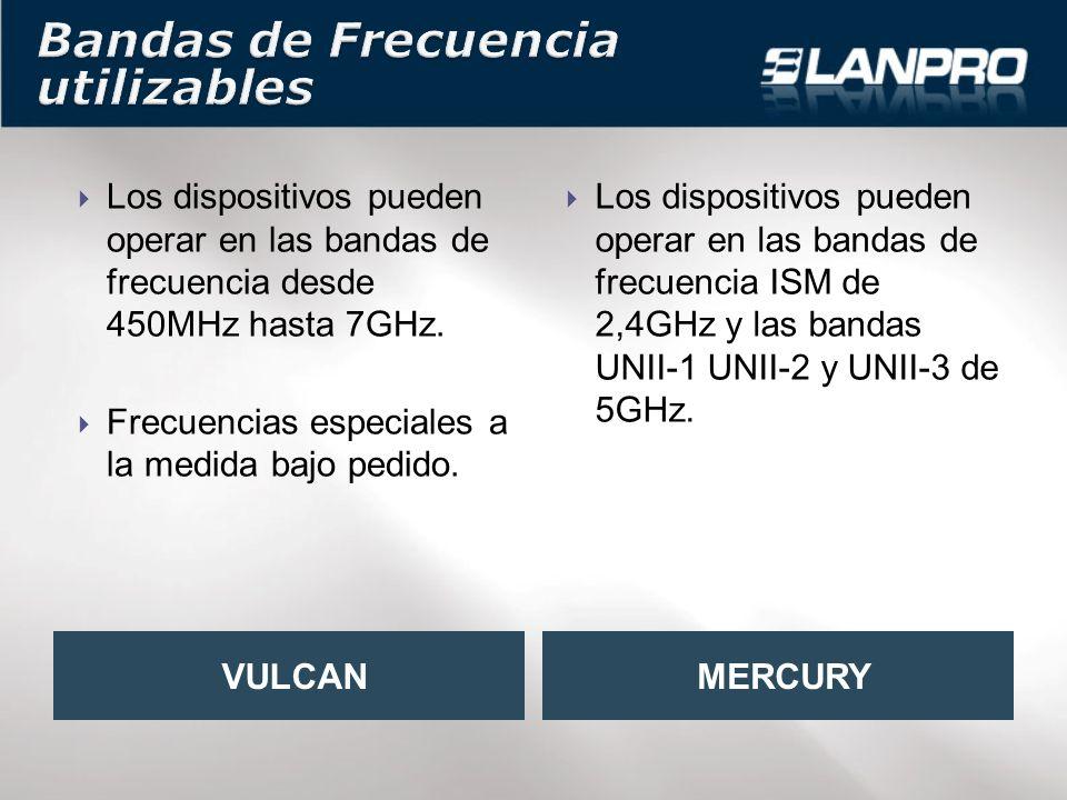 Los dispositivos pueden operar en las bandas de frecuencia desde 450MHz hasta 7GHz.