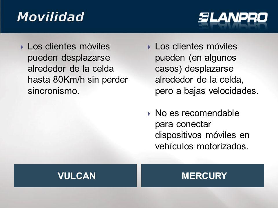 Los clientes móviles pueden desplazarse alrededor de la celda hasta 80Km/h sin perder sincronismo.