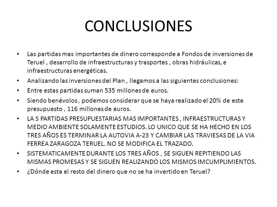 CONCLUSIONES Las partidas mas importantes de dinero corresponde a Fondos de inversiones de Teruel, desarrollo de infraestructuras y trasportes, obras
