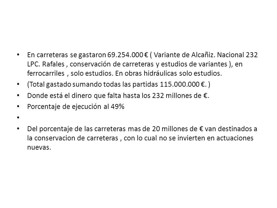 En carreteras se gastaron 69.254.000 ( Variante de Alcañiz. Nacional 232 LPC. Rafales, conservación de carreteras y estudios de variantes ), en ferroc