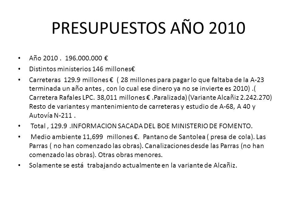 PRESUPUESTOS AÑO 2010 Año 2010. 196.000.000 Distintos ministerios 146 millones Carreteras 129.9 millones ( 28 millones para pagar lo que faltaba de la