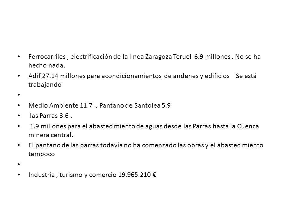 Ferrocarriles, electrificación de la línea Zaragoza Teruel 6.9 millones. No se ha hecho nada. Adif 27.14 millones para acondicionamientos de andenes y