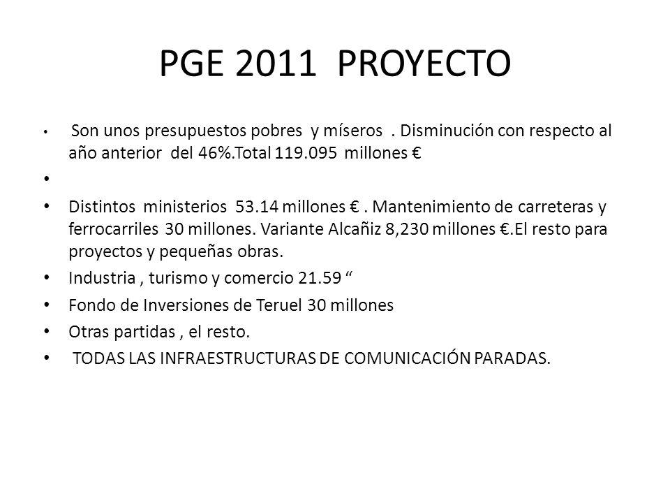 PGE 2011 PROYECTO Son unos presupuestos pobres y míseros. Disminución con respecto al año anterior del 46%.Total 119.095 millones Distintos ministerio