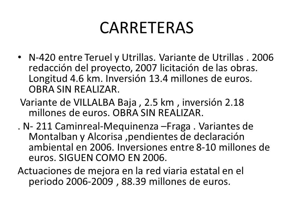 CARRETERAS N-420 entre Teruel y Utrillas. Variante de Utrillas. 2006 redacción del proyecto, 2007 licitación de las obras. Longitud 4.6 km. Inversión