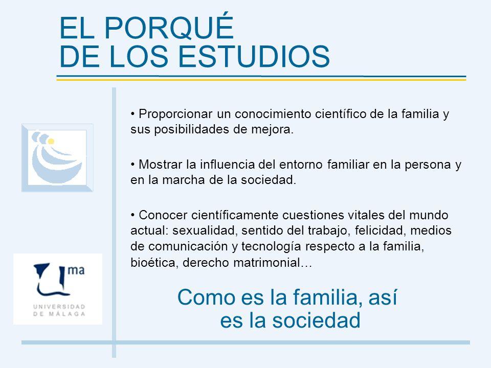 EL PORQUÉ DE LOS ESTUDIOS Proporcionar un conocimiento científico de la familia y sus posibilidades de mejora. Mostrar la influencia del entorno famil