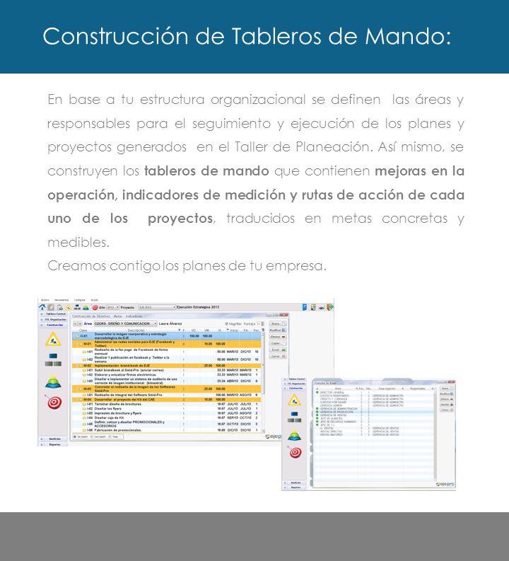 Mensualmente formamos parte de tu equipo y revisamos la implementación real de los planes, indicadores y mejoras propuestas.