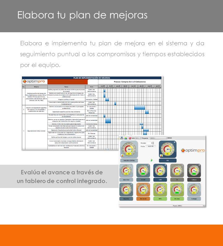 Evalúa el avance a través de un tablero de control integrado. Elabora e implementa tu plan de mejora en el sistema y da seguimiento puntual a los comp