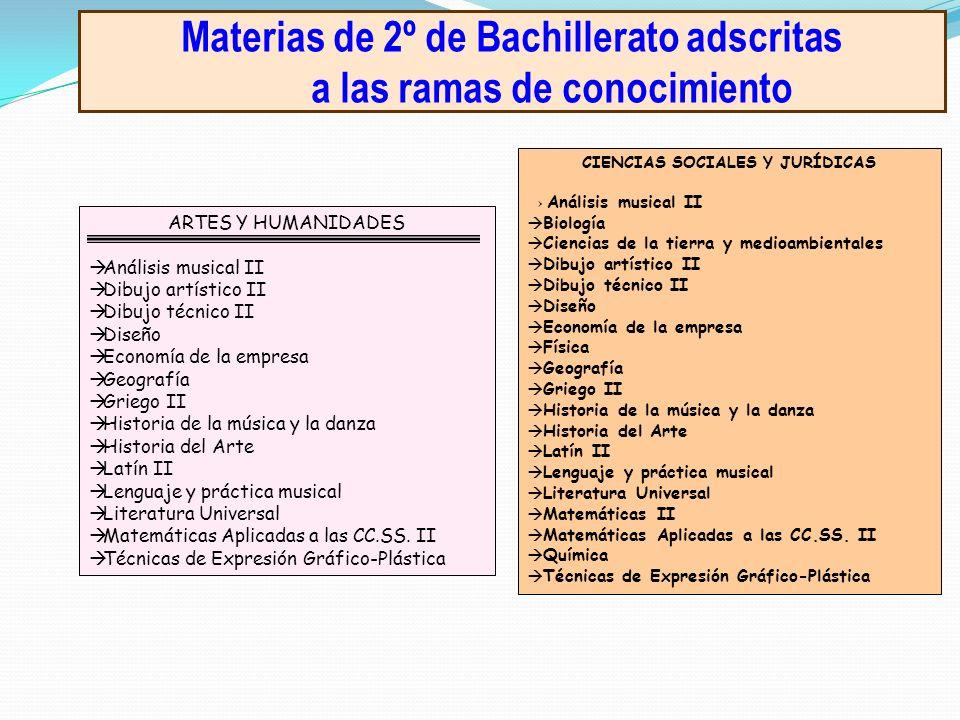 Materias de 2º de Bachillerato adscritas a las ramas de conocimiento ARTES Y HUMANIDADES Análisis musical II Dibujo artístico II Dibujo técnico II Dis