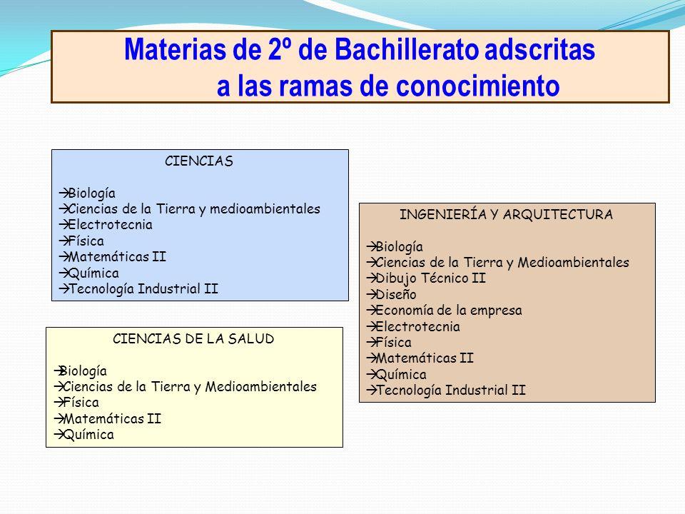 Materias de 2º de Bachillerato adscritas a las ramas de conocimiento CIENCIAS Biología Ciencias de la Tierra y medioambientales Electrotecnia Física M