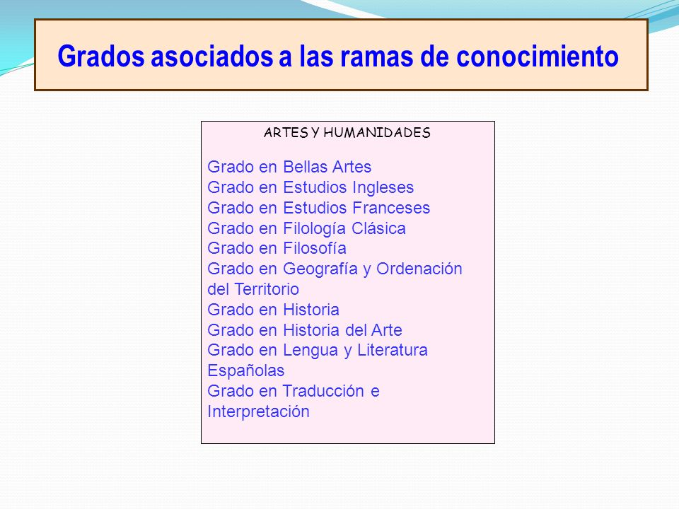 Grados asociados a las ramas de conocimiento ARTES Y HUMANIDADES Grado en Bellas Artes Grado en Estudios Ingleses Grado en Estudios Franceses Grado en