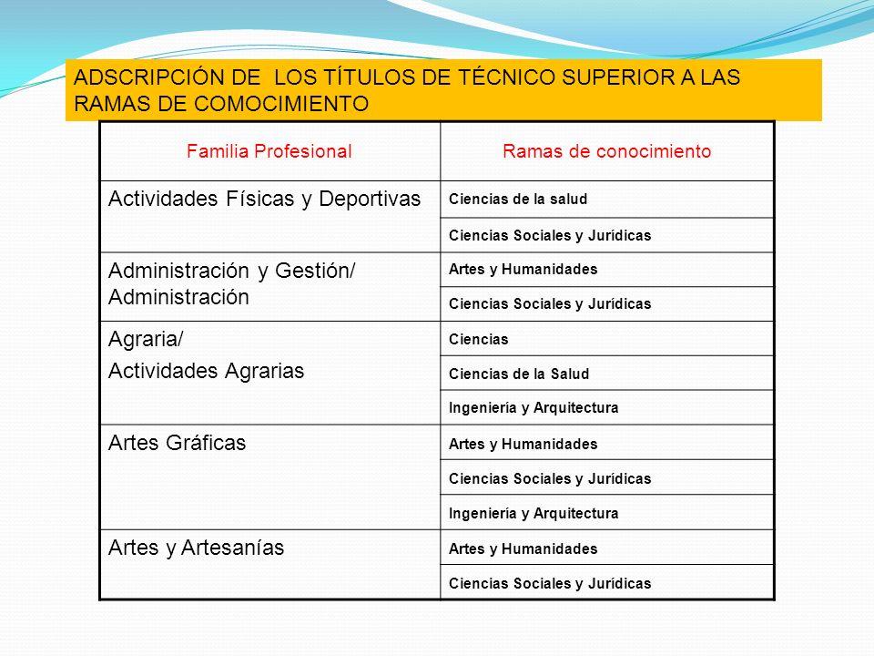 ADSCRIPCIÓN DE LOS TÍTULOS DE TÉCNICO SUPERIOR A LAS RAMAS DE COMOCIMIENTO Familia ProfesionalRamas de conocimiento Actividades Físicas y Deportivas C