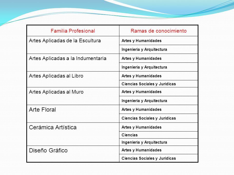 Familia ProfesionalRamas de conocimiento Artes Aplicadas de la Escultura Artes y Humanidades Ingeniería y Arquitectura Artes Aplicadas a la Indumentar