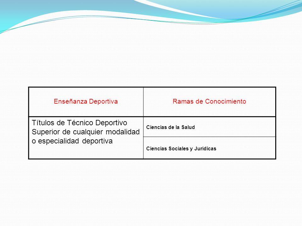 Enseñanza DeportivaRamas de Conocimiento Títulos de Técnico Deportivo Superior de cualquier modalidad o especialidad deportiva Ciencias de la Salud Ciencias Sociales y Jurídicas