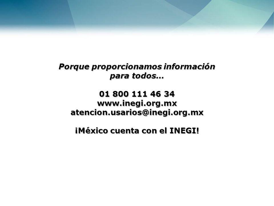 Porque proporcionamos información para todos… 01 800 111 46 34 www.inegi.org.mx atencion.usarios@inegi.org.mx ¡México cuenta con el INEGI!