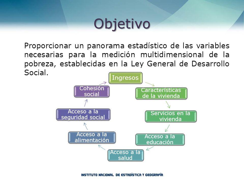 Objetivo Proporcionar un panorama estadístico de las variables necesarias para la medición multidimensional de la pobreza, establecidas en la Ley Gene
