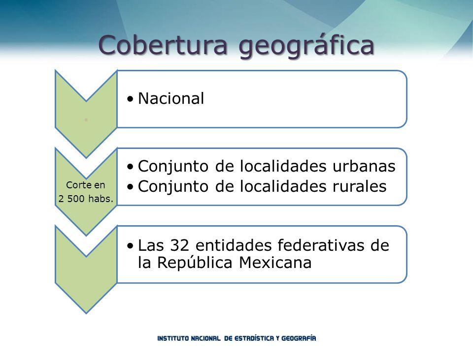 Coberturageográfica Cobertura geográfica. Nacional Corte en 2 500 habs. Conjunto de localidades urbanas Conjunto de localidades rurales Las 32 entidad