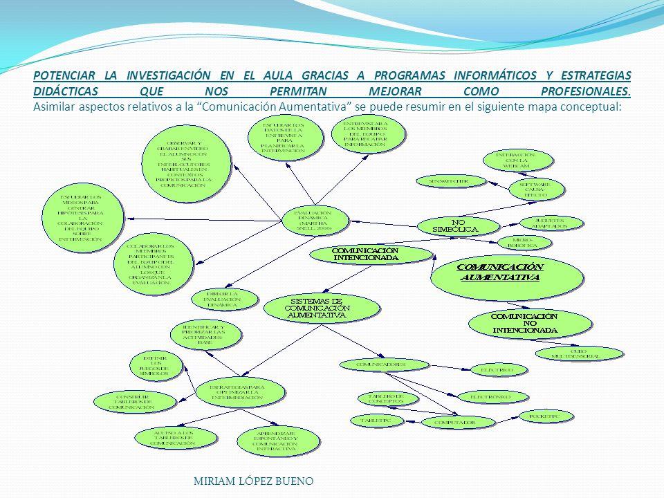 POTENCIAR LA INVESTIGACIÓN EN EL AULA GRACIAS A PROGRAMAS INFORMÁTICOS Y ESTRATEGIAS DIDÁCTICAS QUE NOS PERMITAN MEJORAR COMO PROFESIONALES. Asimilar