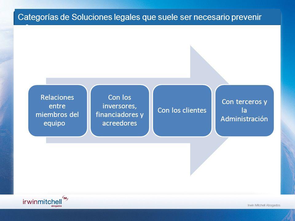Categorías de Soluciones legales que suele ser necesario prevenir Relaciones entre miembros del equipo Con los inversores, financiadores y acreedores Con los clientes Con terceros y la Administración