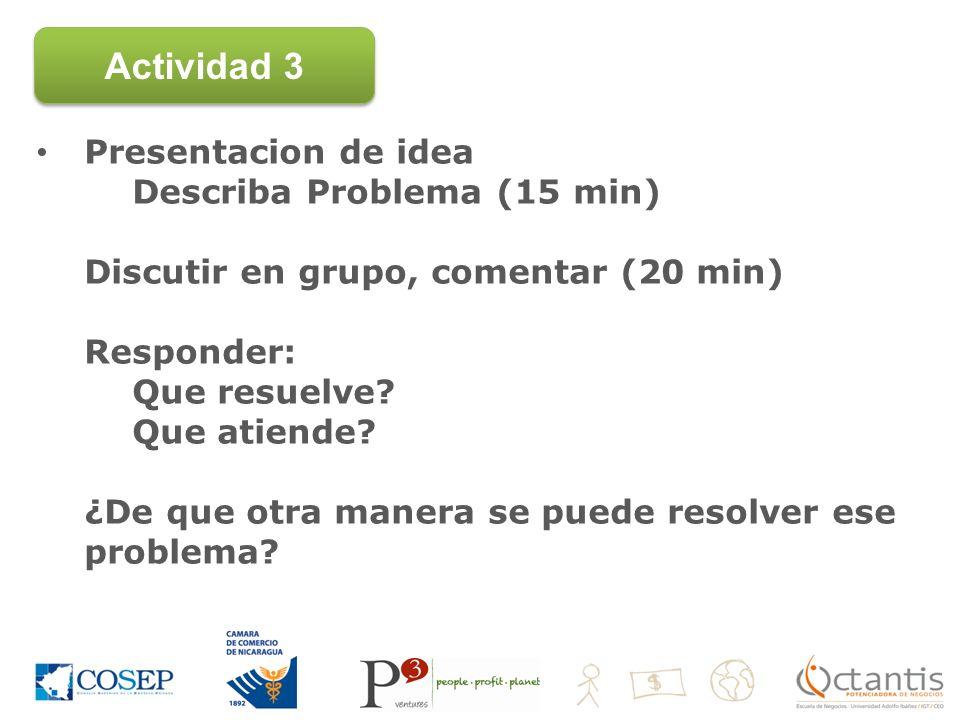 Presentacion de idea Describa Problema (15 min) Discutir en grupo, comentar (20 min) Responder: Que resuelve.