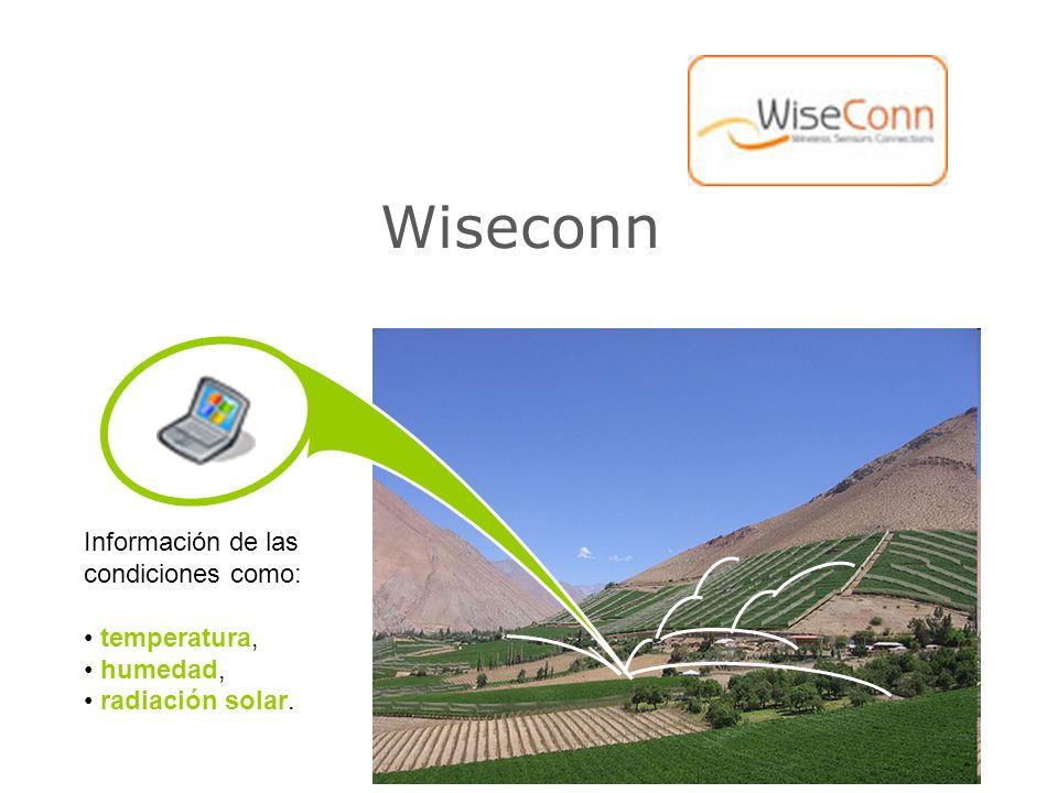 Wiseconn Información de las condiciones como: temperatura, humedad, radiación solar.