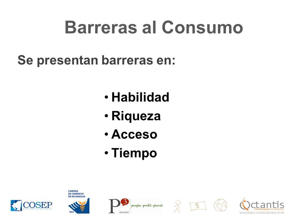 Barreras al Consumo Se presentan barreras en: Habilidad Riqueza Acceso Tiempo