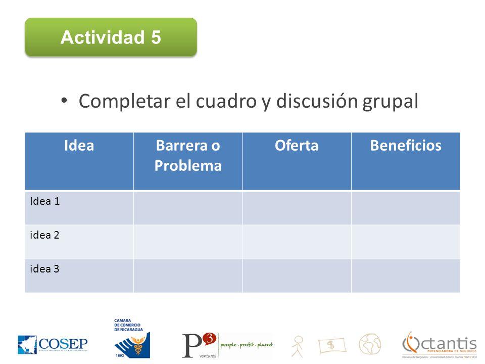 Completar el cuadro y discusión grupal Actividad 5 IdeaBarrera o Problema OfertaBeneficios Idea 1 idea 2 idea 3