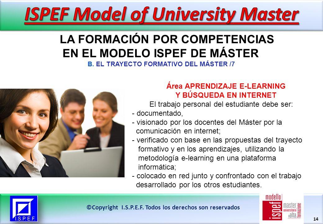 14 LA FORMACIÓN POR COMPETENCIAS EN EL MODELO ISPEF DE MÁSTER ©Copyright I.S.P.E.F.