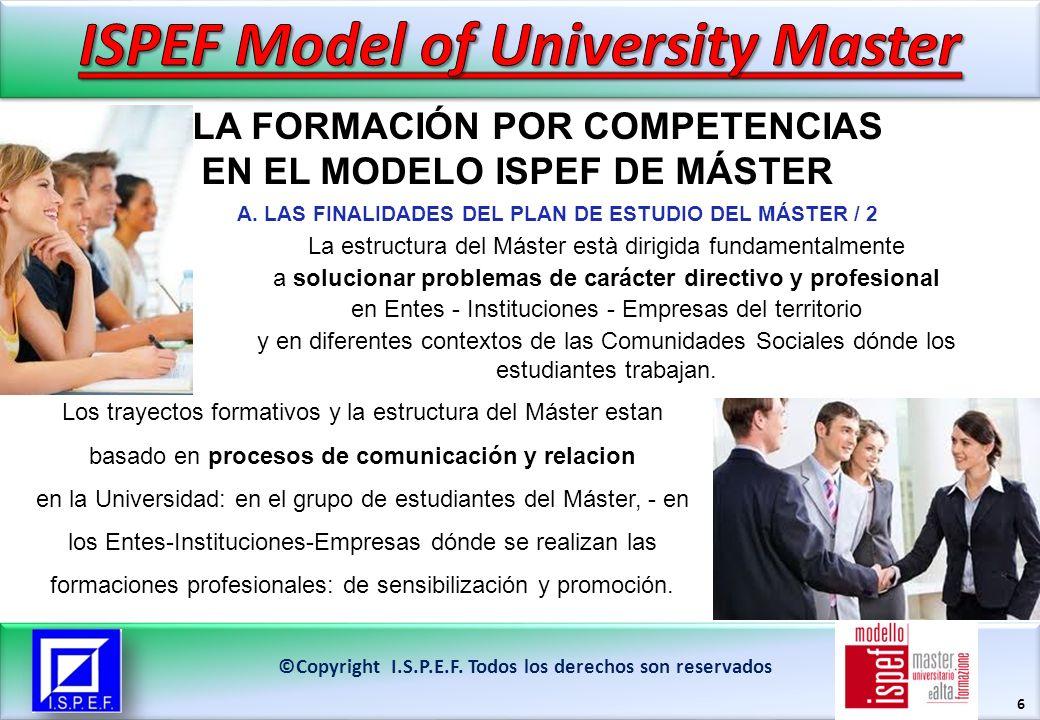 6 LA FORMACIÓN POR COMPETENCIAS EN EL MODELO ISPEF DE MÁSTER ©Copyright I.S.P.E.F. Todos los derechos son reservados La estructura del Máster està dir