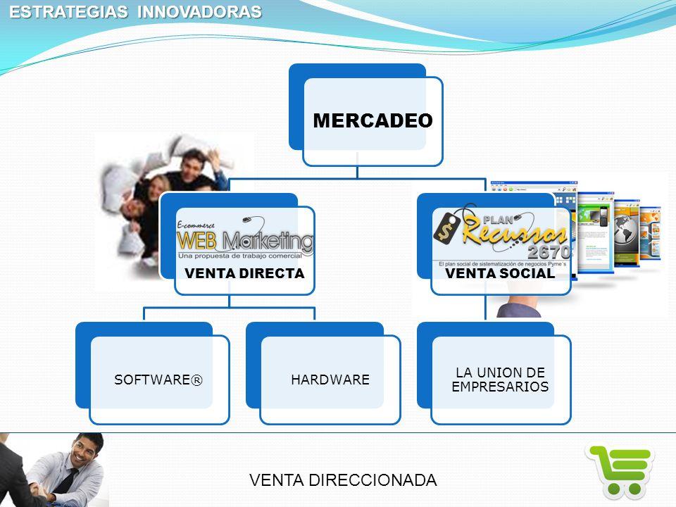 COMBOS 1 Para Pyme´s SIN POS Software Administrativo $ 2000.000 +IVA COMPRAS VIRTUALES Despachamos a Domicilio