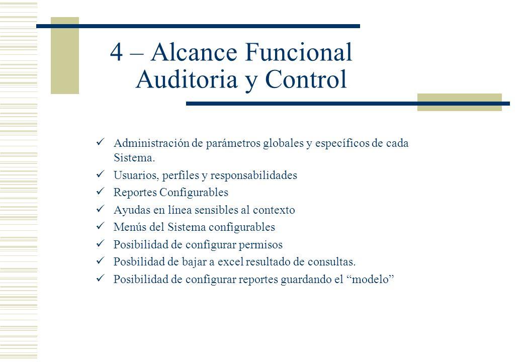 4 – Alcance Funcional Auditoria y Control Administración de parámetros globales y específicos de cada Sistema. Usuarios, perfiles y responsabilidades